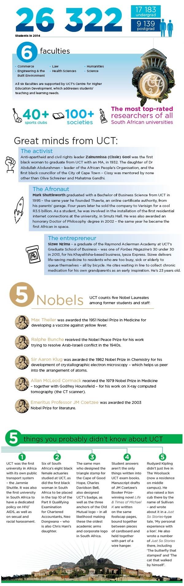 UCT-infographic